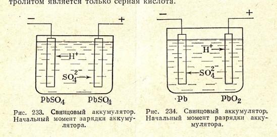 Уникальность конструкции электрона  подтверждается принципом действия аккумулятора